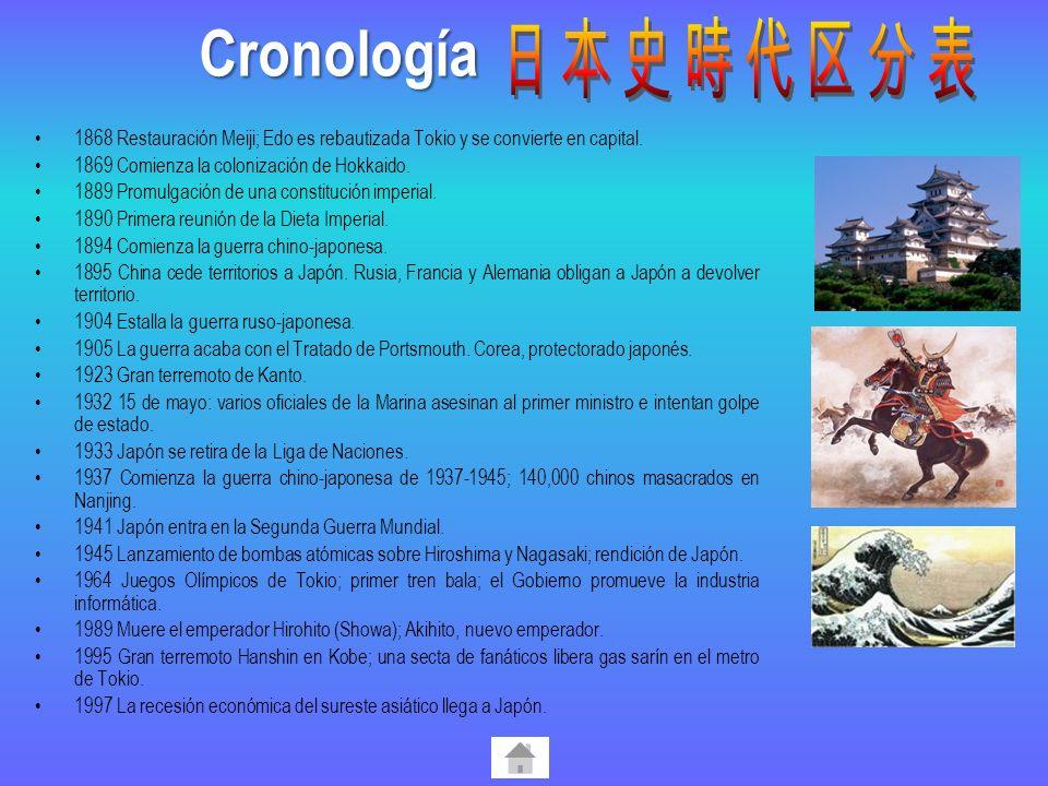 Cronología 日本史時代区分表. 1868 Restauración Meiji; Edo es rebautizada Tokio y se convierte en capital. 1869 Comienza la colonización de Hokkaido.