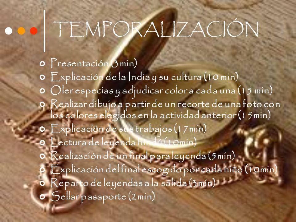 TEMPORALIZACIÓN Presentación (3min)