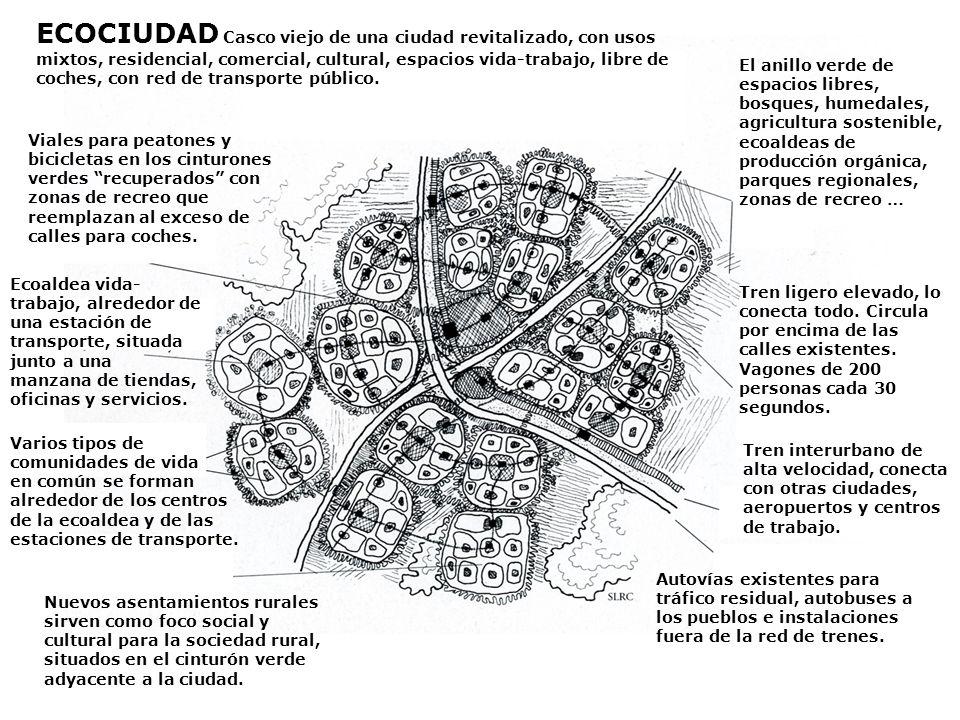 ECOCIUDAD Casco viejo de una ciudad revitalizado, con usos mixtos, residencial, comercial, cultural, espacios vida-trabajo, libre de coches, con red de transporte público.