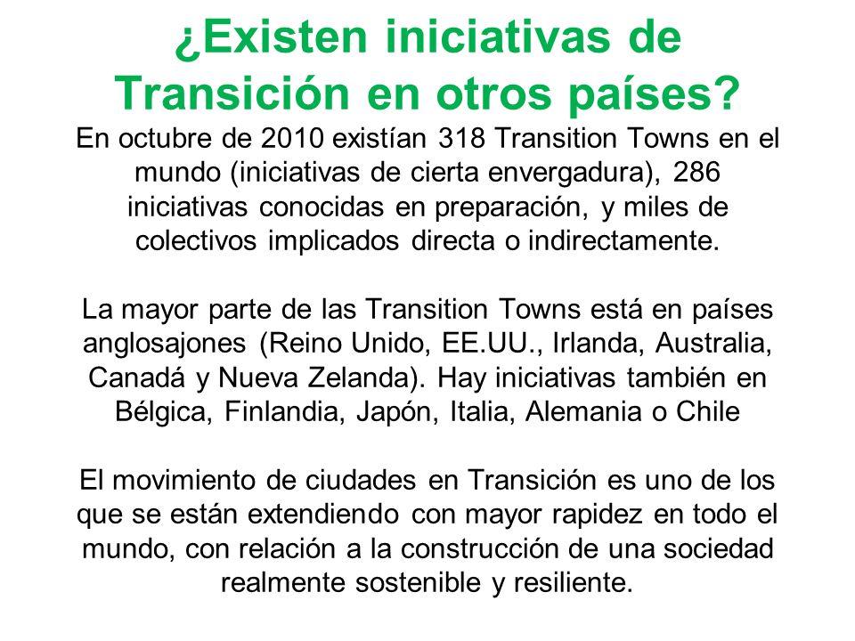 ¿Existen iniciativas de Transición en otros países