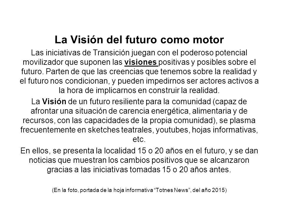 La Visión del futuro como motor