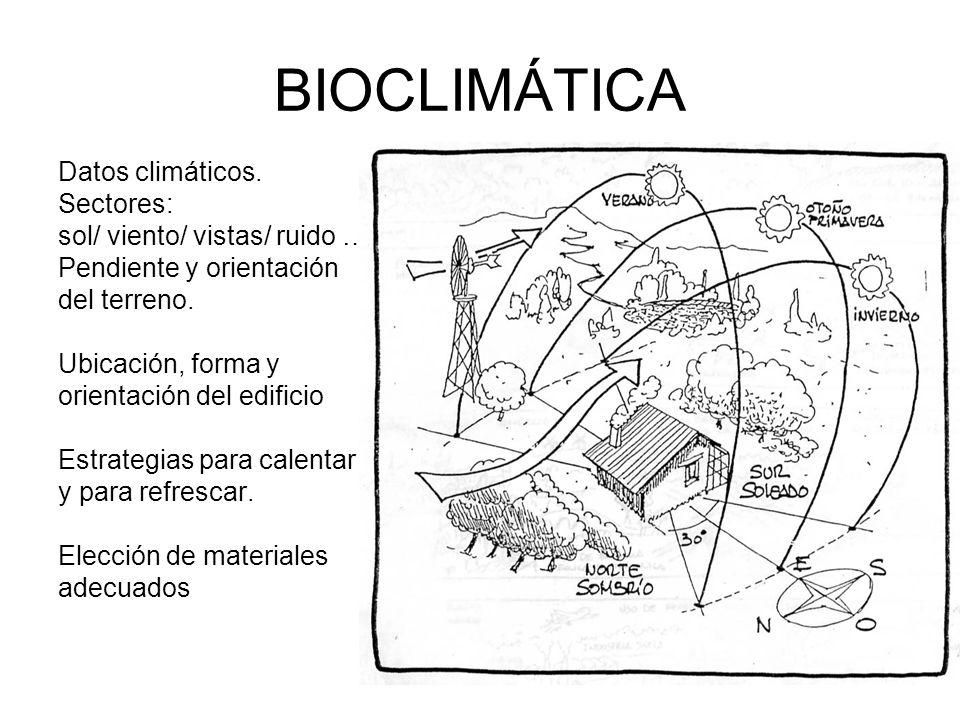 BIOCLIMÁTICA Datos climáticos. Sectores: sol/ viento/ vistas/ ruido …