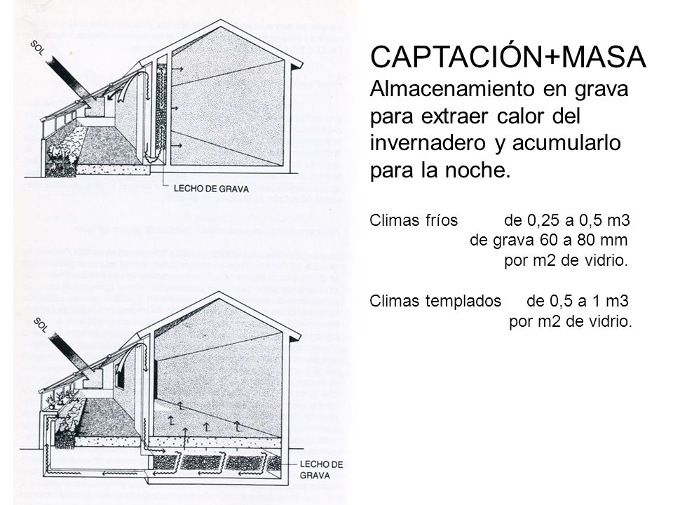 CAPTACIÓN+MASA Almacenamiento en grava