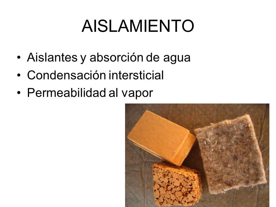 AISLAMIENTO Aislantes y absorción de agua Condensación intersticial