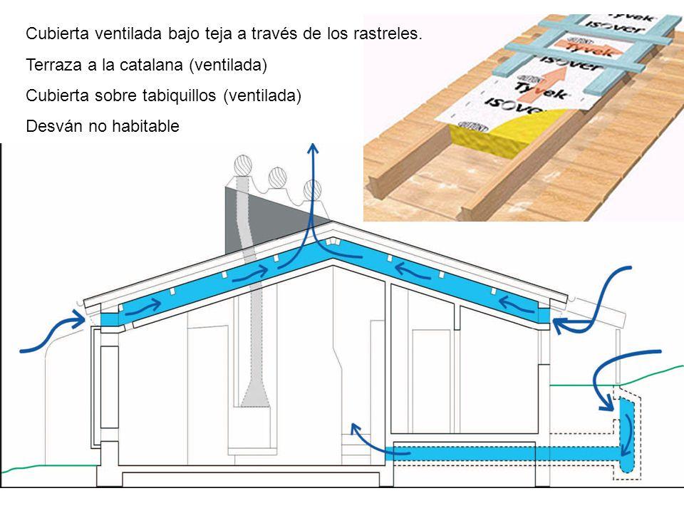 Cubierta ventilada bajo teja a través de los rastreles.