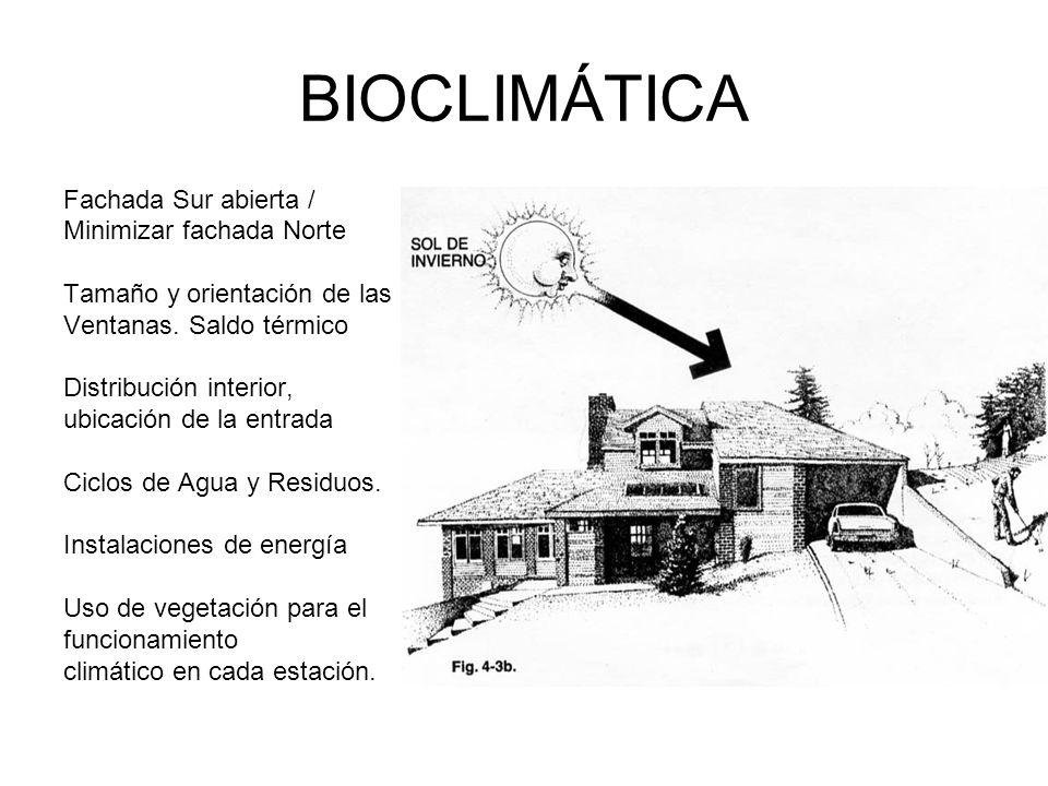 BIOCLIMÁTICA Fachada Sur abierta / Minimizar fachada Norte