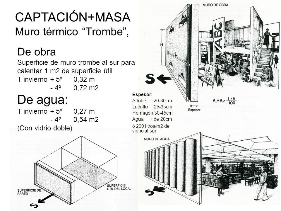 CAPTACIÓN+MASA De agua: Muro térmico Trombe , De obra