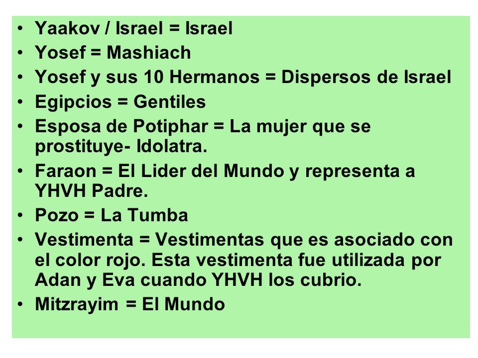 Yaakov / Israel = Israel