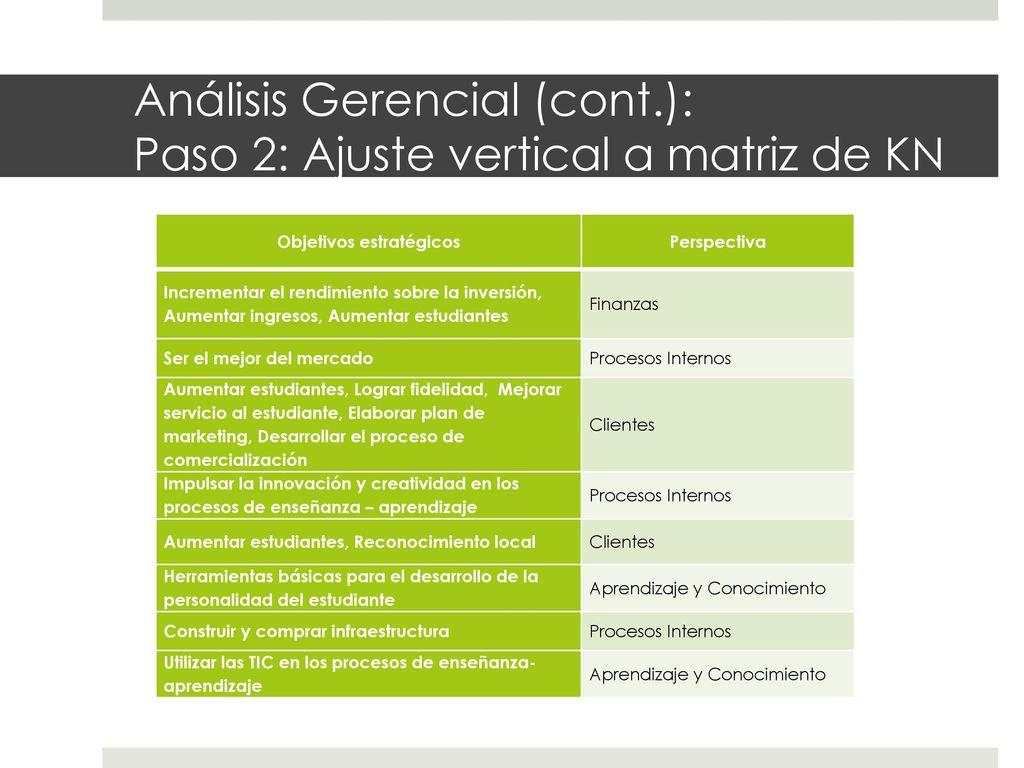 Lujoso Reanudar Ejemplos De Objetivos De Trabajo Adorno - Ejemplo De ...