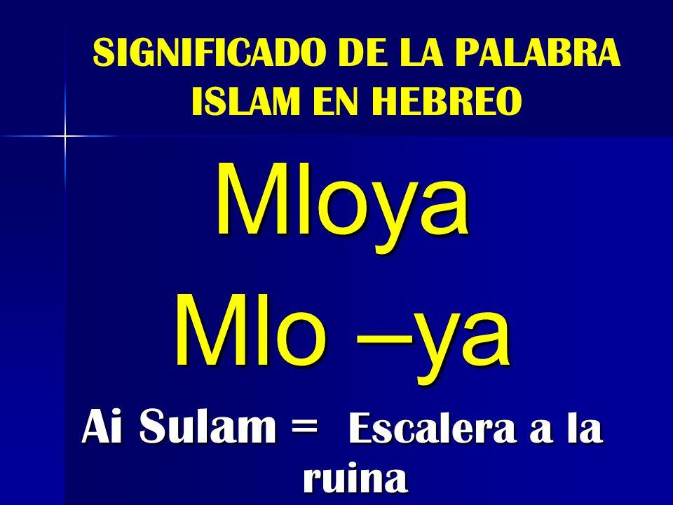SIGNIFICADO DE LA PALABRA ISLAM EN HEBREO