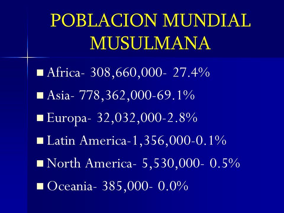 POBLACION MUNDIAL MUSULMANA