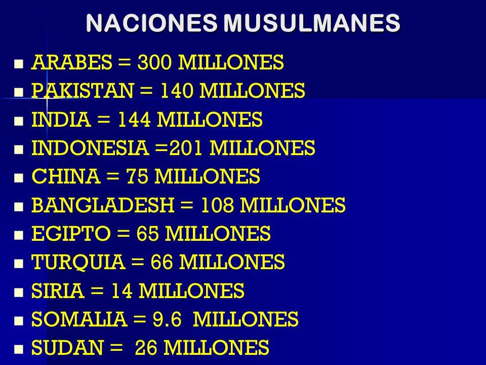 NACIONES MUSULMANES ARABES = 300 MILLONES PAKISTAN = 140 MILLONES