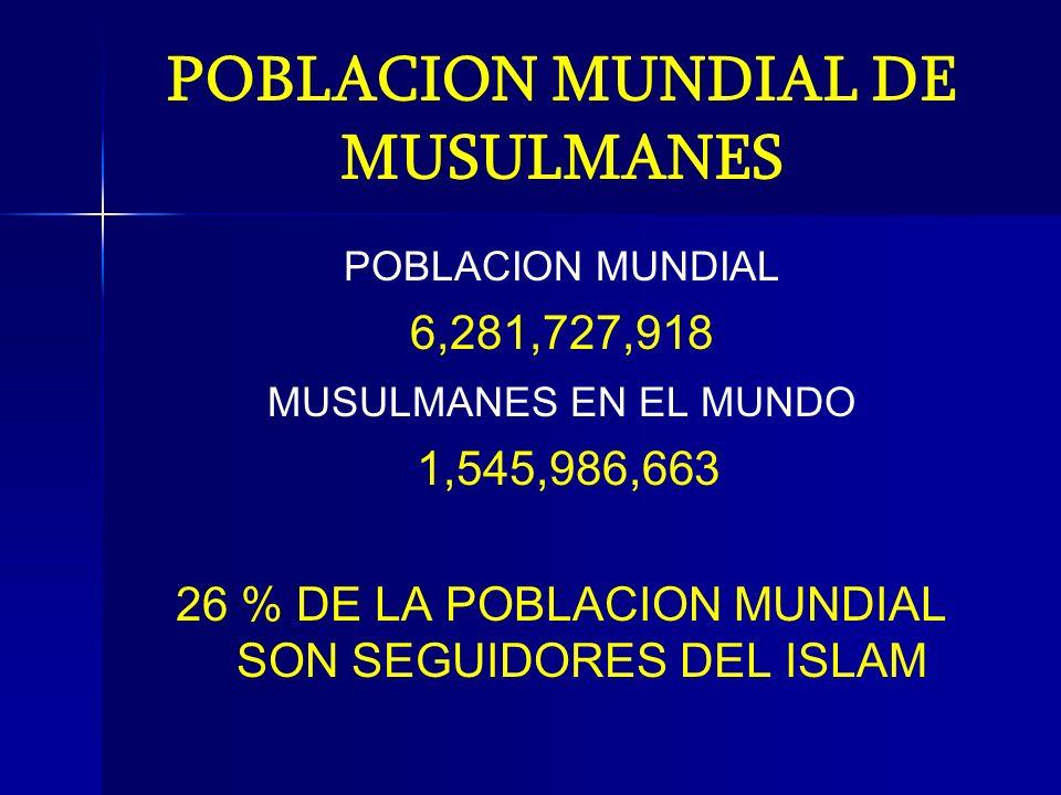 POBLACION MUNDIAL DE MUSULMANES