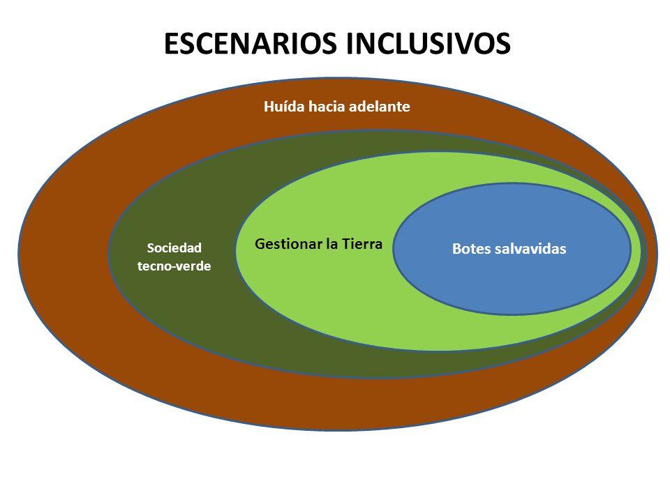 ESCENARIOS INCLUSIVOS