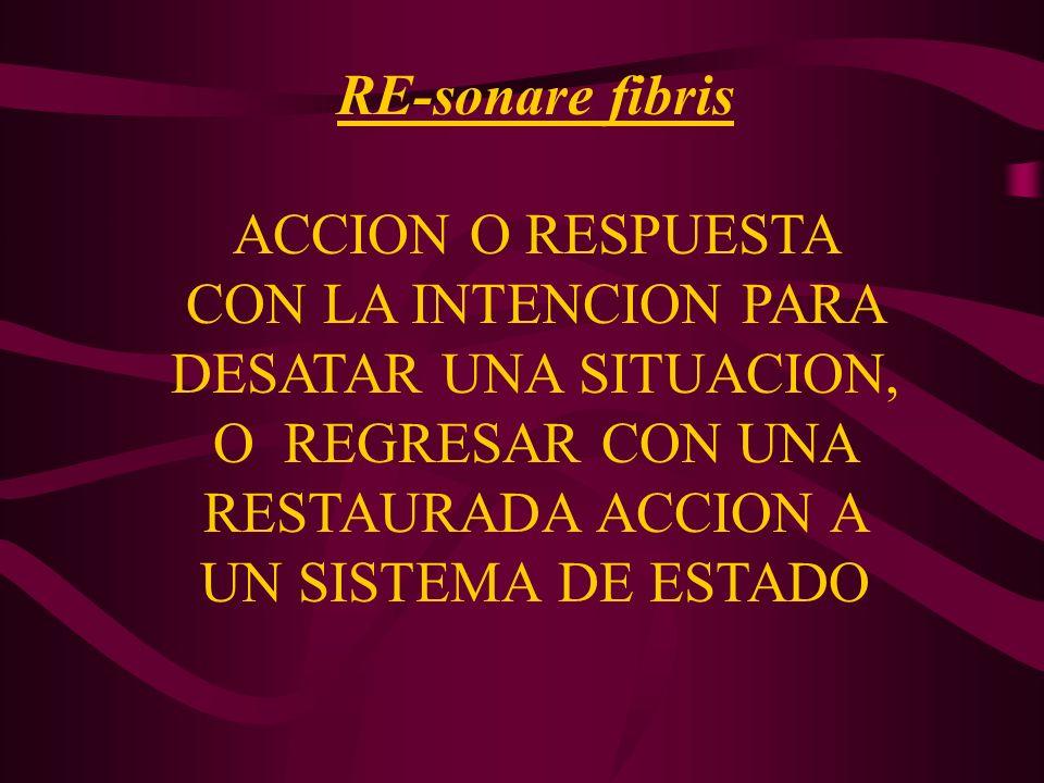 RE-sonare fibris ACCION O RESPUESTA CON LA INTENCION PARA DESATAR UNA SITUACION, O REGRESAR CON UNA RESTAURADA ACCION A UN SISTEMA DE ESTADO.