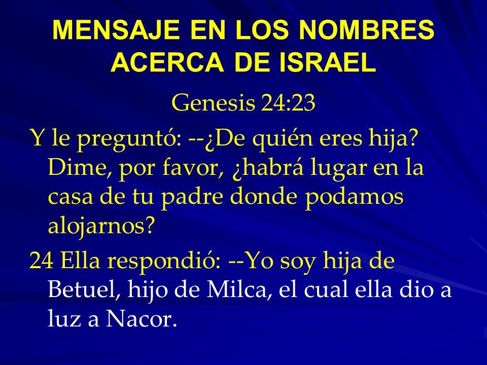 MENSAJE EN LOS NOMBRES ACERCA DE ISRAEL