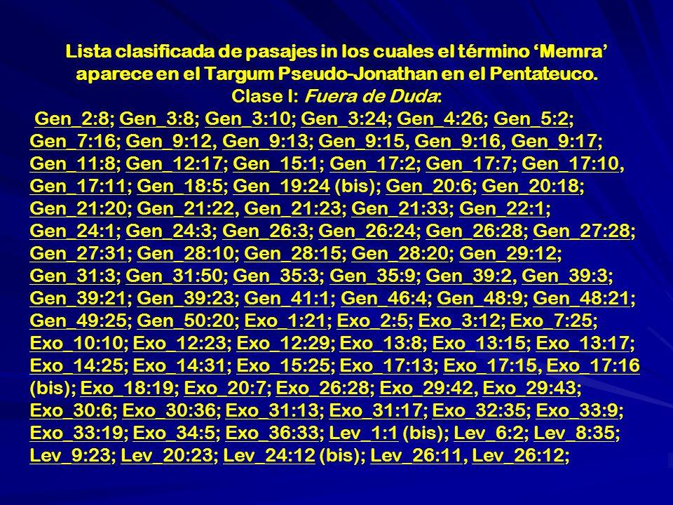 Lista clasificada de pasajes in los cuales el término 'Memra' aparece en el Targum Pseudo-Jonathan en el Pentateuco.
