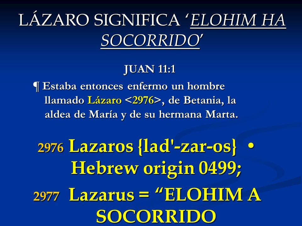 LÁZARO SIGNIFICA 'ELOHIM HA SOCORRIDO'
