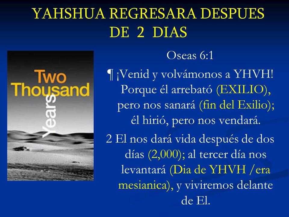 YAHSHUA REGRESARA DESPUES DE 2 DIAS