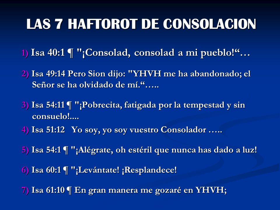 LAS 7 HAFTOROT DE CONSOLACION