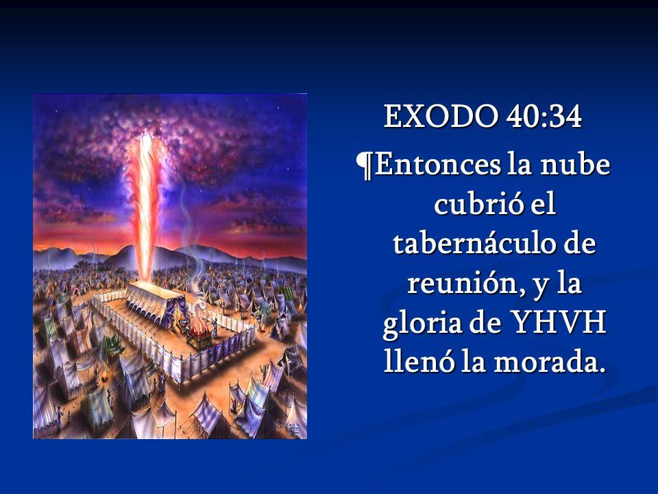 EXODO 40:34 ¶Entonces la nube cubrió el tabernáculo de reunión, y la gloria de YHVH llenó la morada.