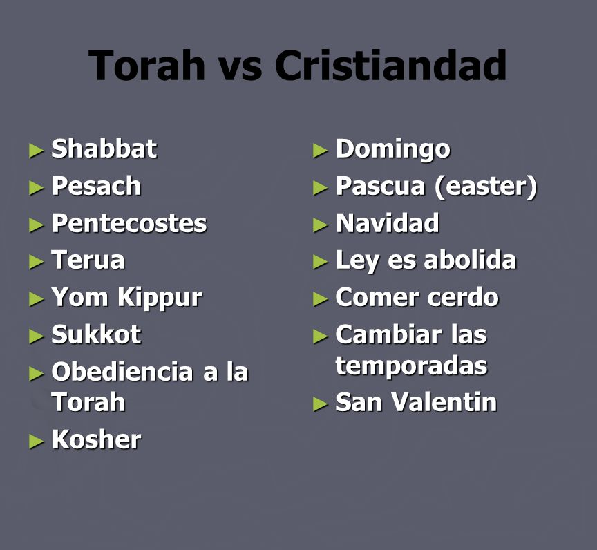 Torah vs Cristiandad Shabbat Pesach Pentecostes Terua Yom Kippur