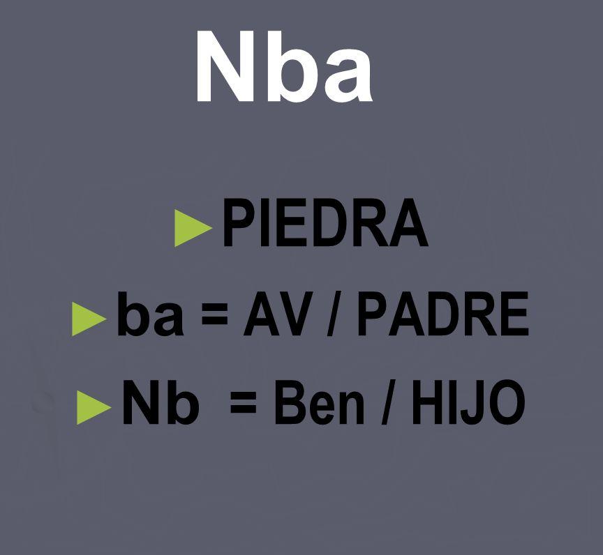 Nba PIEDRA ba = AV / PADRE Nb = Ben / HIJO