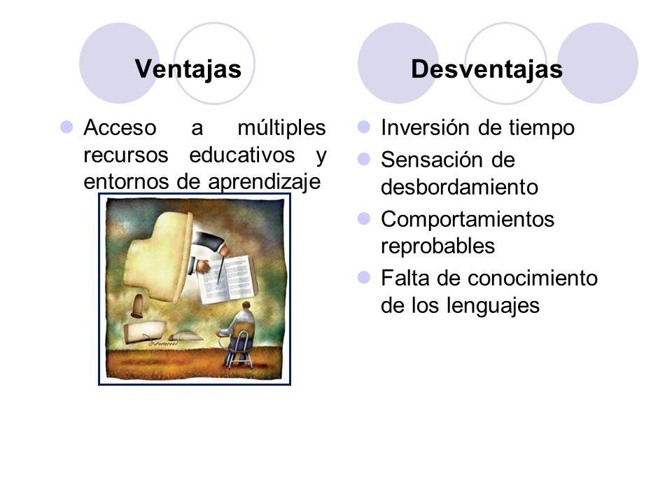 Ventajas Desventajas. Acceso a múltiples recursos educativos y entornos de aprendizaje. Inversión de tiempo.