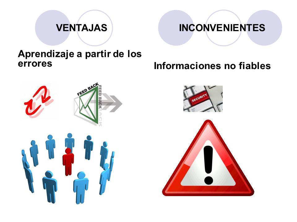 VENTAJAS INCONVENIENTES Aprendizaje a partir de los errores Informaciones no fiables