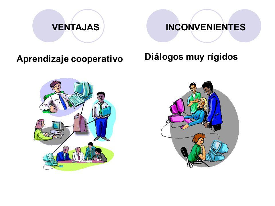 VENTAJAS INCONVENIENTES Diálogos muy rígidos Aprendizaje cooperativo