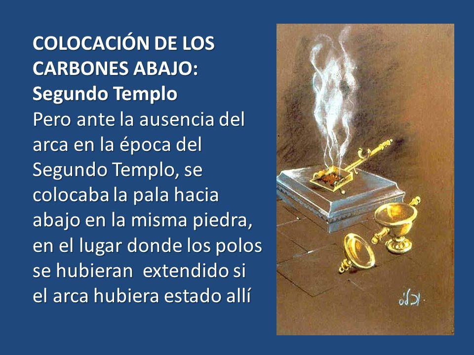 COLOCACIÓN DE LOS CARBONES ABAJO: Segundo Templo Pero ante la ausencia del arca en la época del Segundo Templo, se colocaba la pala hacia abajo en la misma piedra, en el lugar donde los polos se hubieran extendido si el arca hubiera estado allí