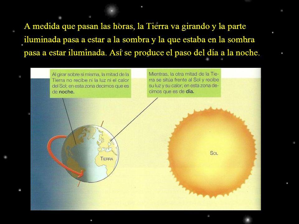 A medida que pasan las horas, la Tierra va girando y la parte