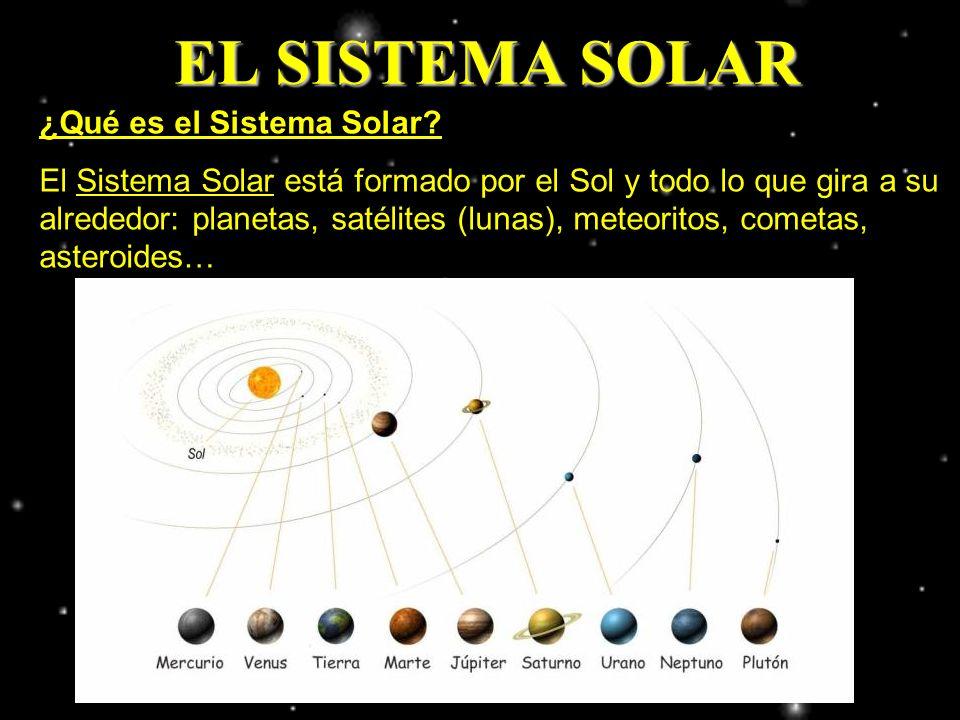 EL SISTEMA SOLAR ¿Qué es el Sistema Solar