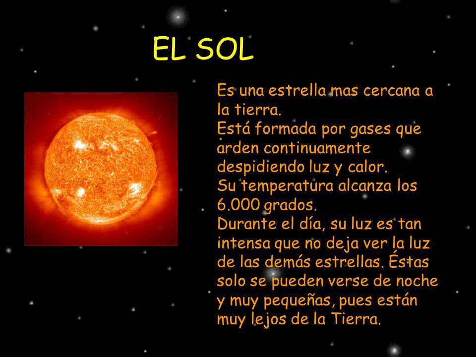 EL SOL Es una estrella mas cercana a la tierra.