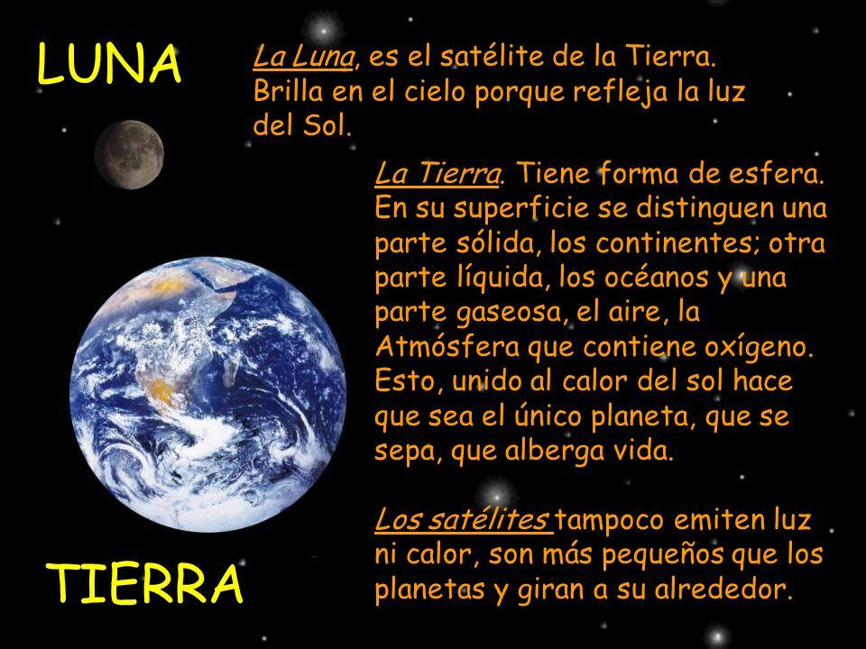 LUNA La Luna, es el satélite de la Tierra. Brilla en el cielo porque refleja la luz del Sol. La Tierra. Tiene forma de esfera.