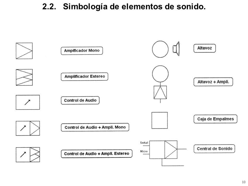 2.2. Simbología de elementos de sonido.