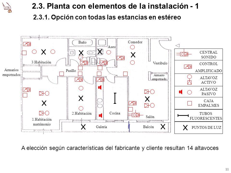 2.3. Planta con elementos de la instalación - 1
