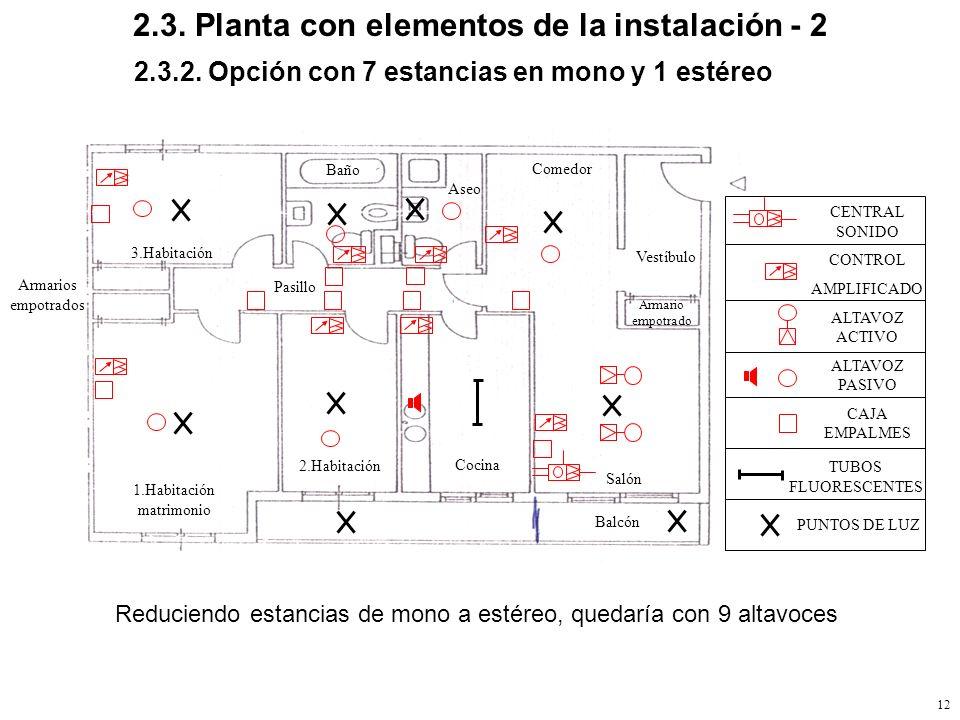 2.3. Planta con elementos de la instalación - 2