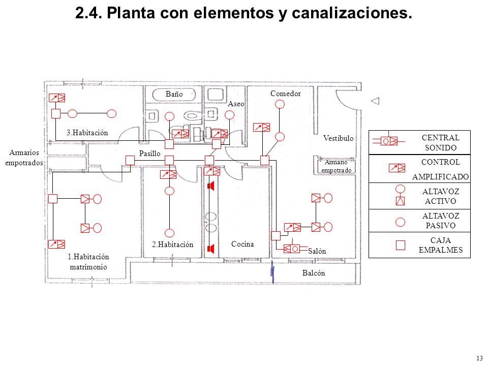 2.4. Planta con elementos y canalizaciones.