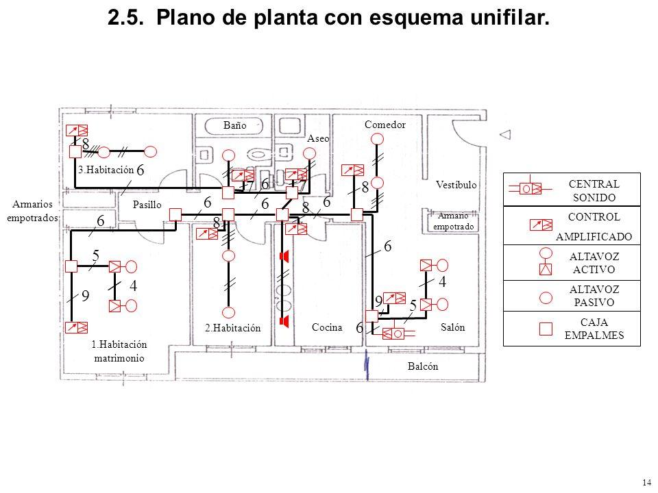 2.5. Plano de planta con esquema unifilar.