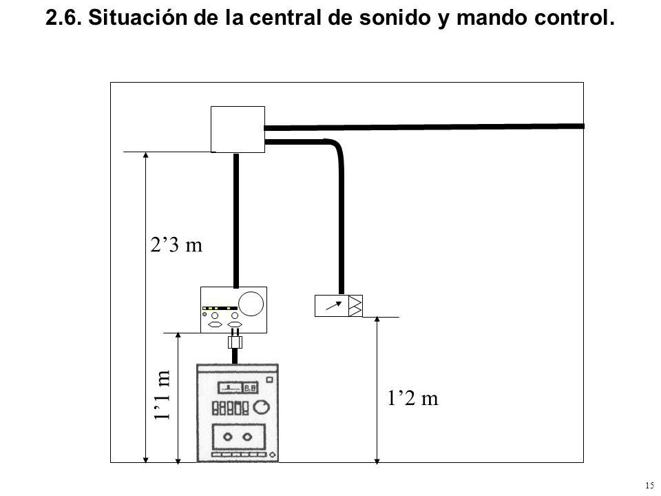 2.6. Situación de la central de sonido y mando control.