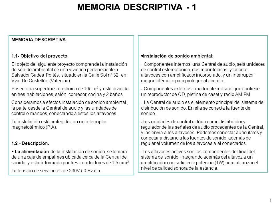 MEMORIA DESCRIPTIVA - 1 MEMORIA DESCRIPTIVA.