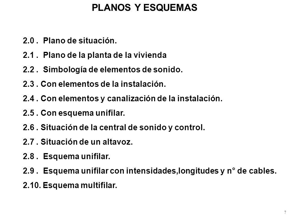 PLANOS Y ESQUEMAS 2.0 . Plano de situación.