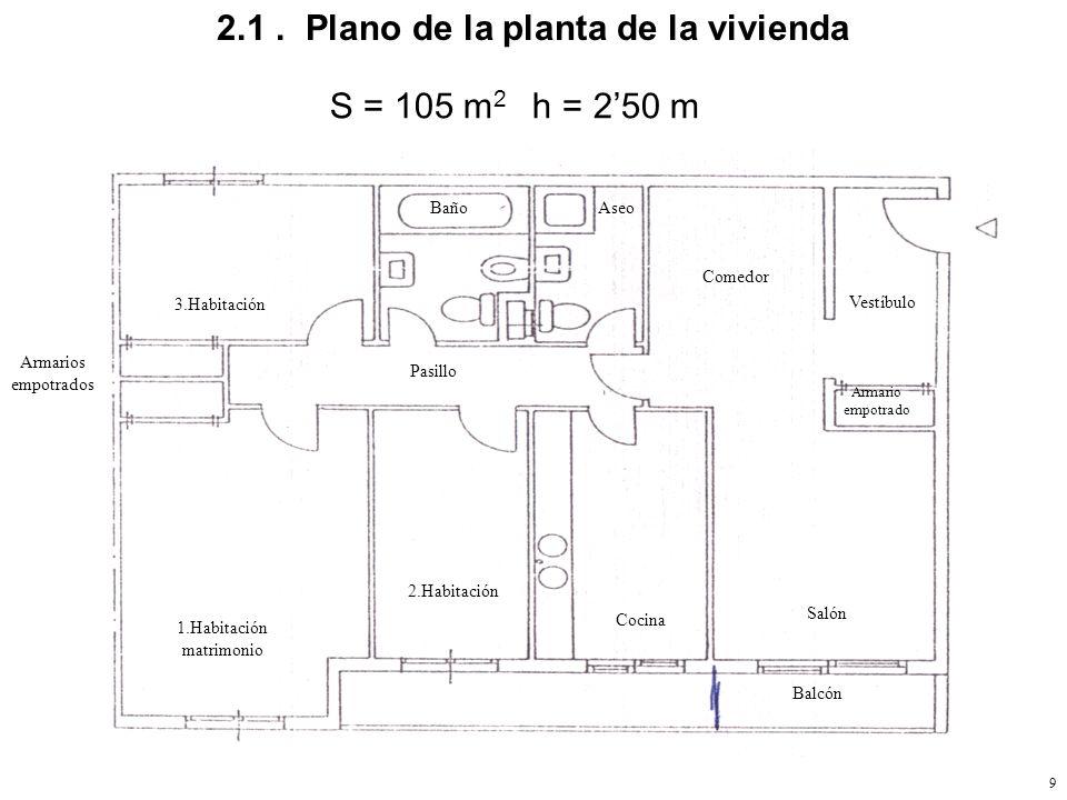 2.1 . Plano de la planta de la vivienda
