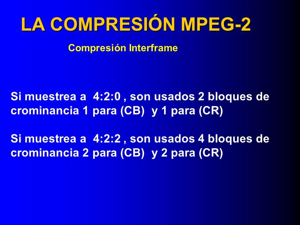 LA COMPRESIÓN MPEG-2Compresión Interframe. Si muestrea a 4:2:0 , son usados 2 bloques de crominancia 1 para (CB) y 1 para (CR)