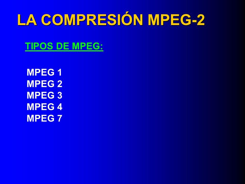LA COMPRESIÓN MPEG-2 TIPOS DE MPEG: MPEG 1 MPEG 2 MPEG 3 MPEG 4 MPEG 7