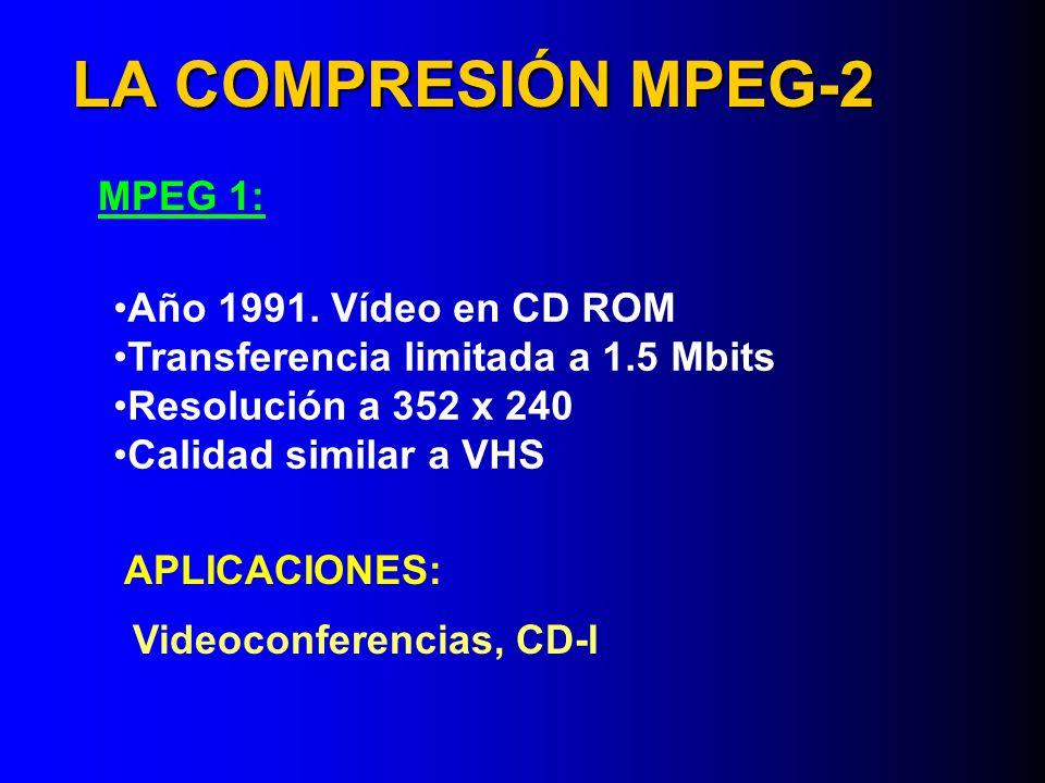 LA COMPRESIÓN MPEG-2 MPEG 1: Año 1991. Vídeo en CD ROM