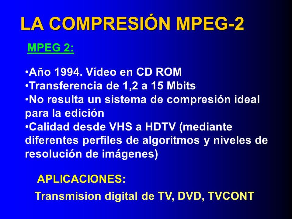 LA COMPRESIÓN MPEG-2 MPEG 2: Año 1994. Vídeo en CD ROM