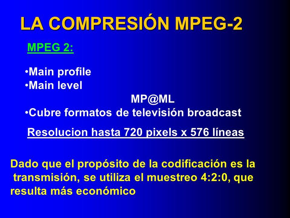 LA COMPRESIÓN MPEG-2 MPEG 2: Main profile Main level MP@ML