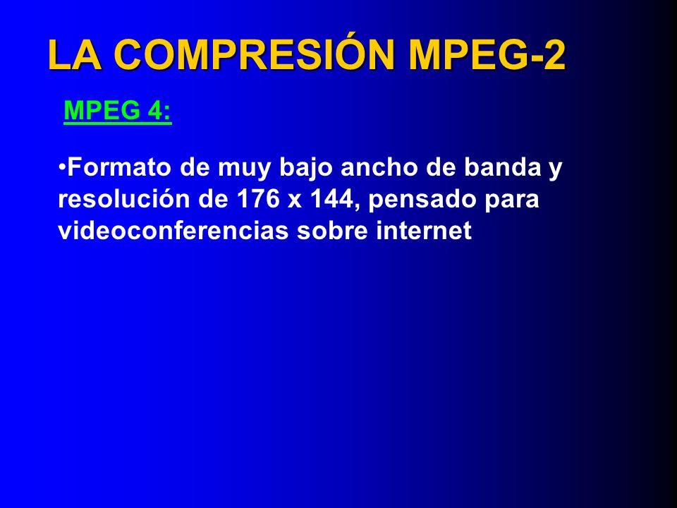 LA COMPRESIÓN MPEG-2 MPEG 4: